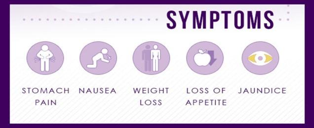 Symtoms-Pancreatic-Cancer.jpg